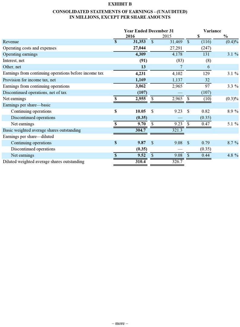 General Dynamics Reports Fourth-Quarter, Full-Year 2016