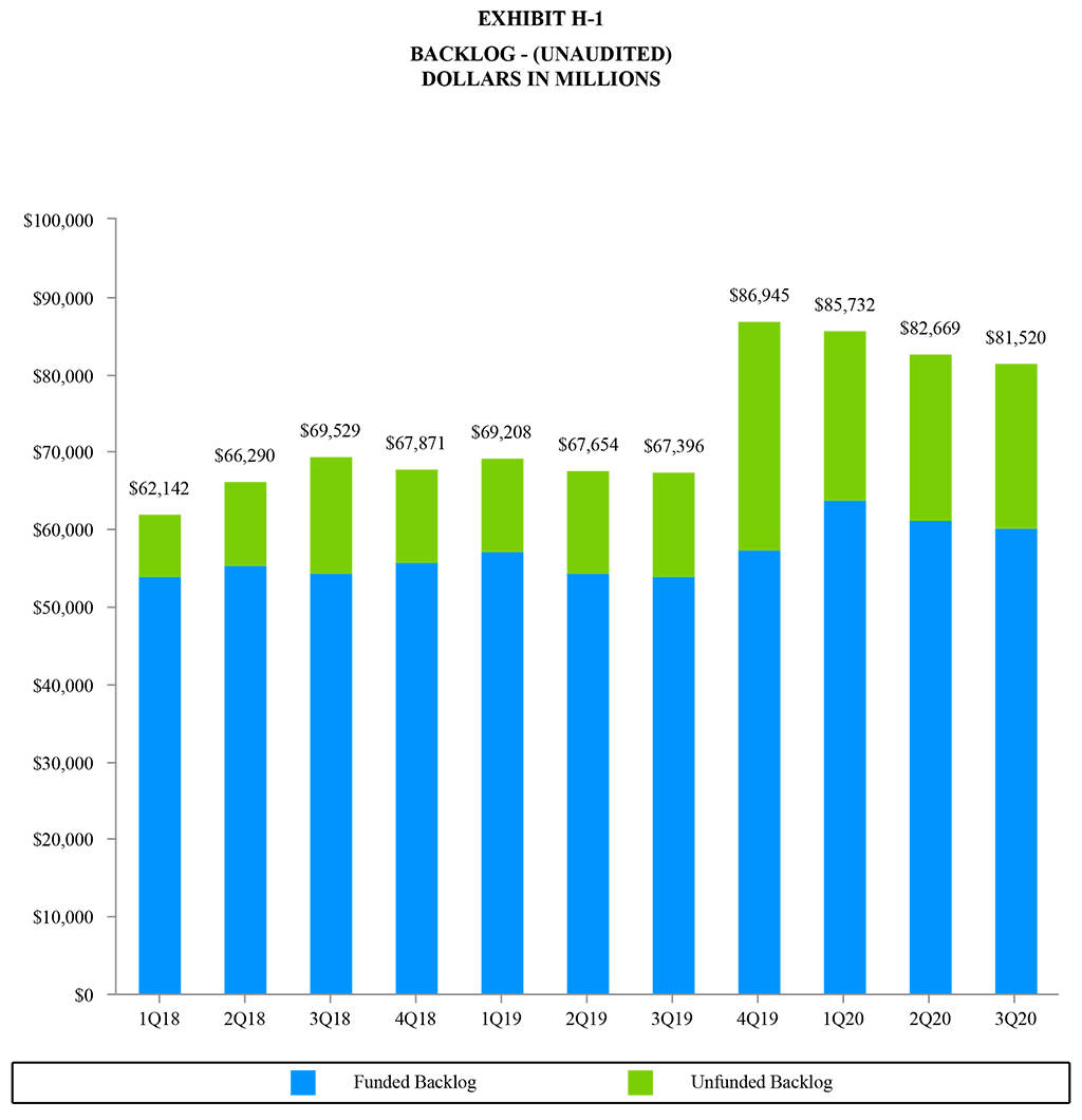 Quarterly Q3 2020 Earnings Release - Exhibit H1